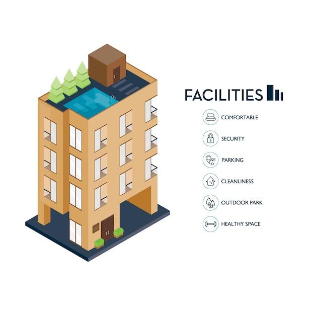 Izometryczny budynek miejski. ikona udogodnienia dla kondominium. Premium Wektorów