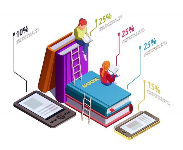 Izometryczny czytanie infographic Darmowych Wektorów