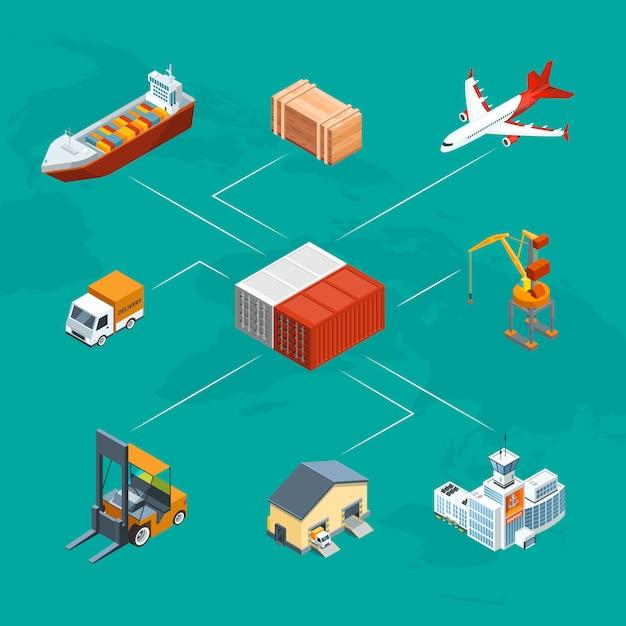 Izometryczny logistyki morskiej i ilustracji plansza port morski Premium Wektorów