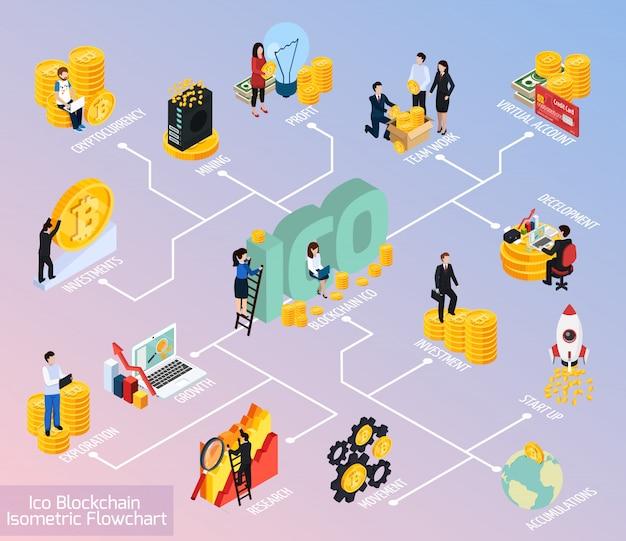 Izometryczny Schemat Blokowy Ico Blockchain Darmowych Wektorów