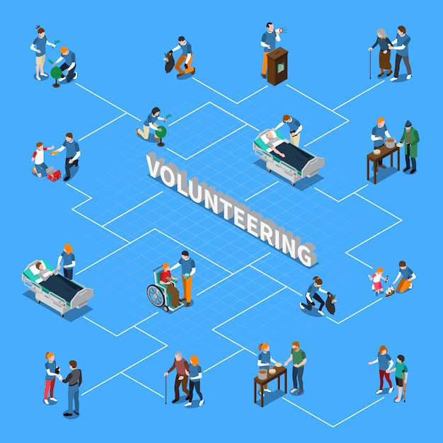 Izometryczny Schemat Blokowy Organizacji Wolontariuszy Organizacji Charytatywnej Darmowych Wektorów