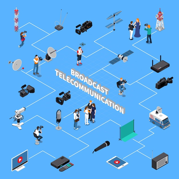 Izometryczny schemat blokowy telekomunikacji Darmowych Wektorów