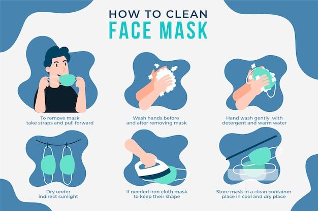 Jak Czyścić Infographic Maski Na Twarz Wielokrotnego Użytku Darmowych Wektorów