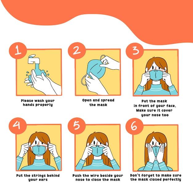 Jak Prawidłowo Używać Maski Przewodnik Ilustracja Wersja Kobieca Premium Wektorów