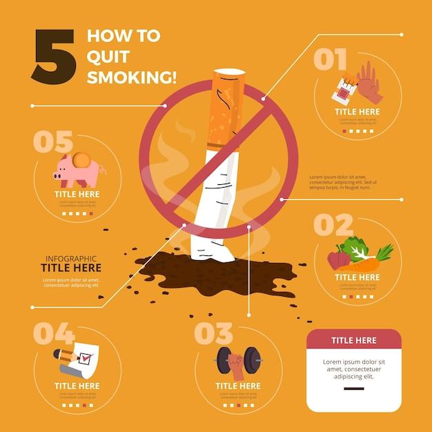 Jak Rzucić Palenie - Infografika Premium Wektorów