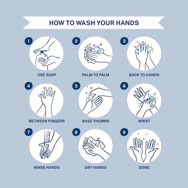 Jak Umyć Ręce Darmowych Wektorów