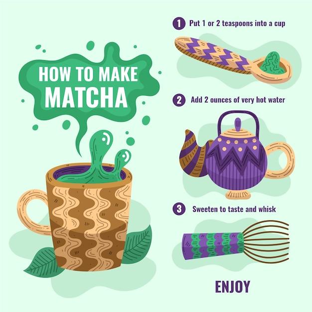 Jak Zrobić Herbatę Matcha Darmowych Wektorów