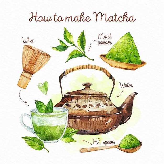 Jak Zrobić Herbatę Matcha Premium Wektorów