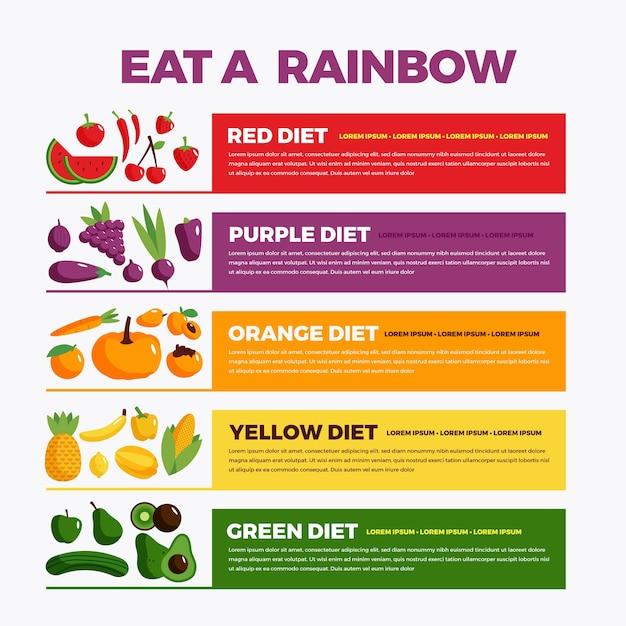 Jedz Infografikę Diety Tęczy Darmowych Wektorów