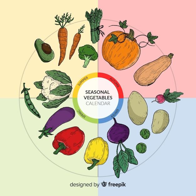 Kalendarz sezonowych owoców i warzyw Darmowych Wektorów