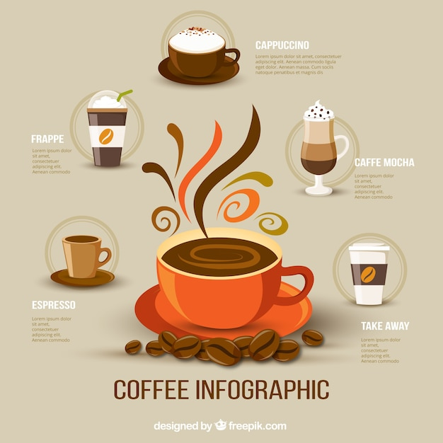 Kawa infografia Premium Wektorów