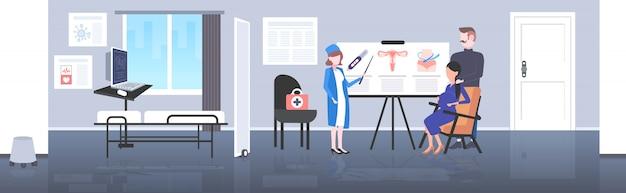 Kobieta W Ciąży Z Mężem Odwiedzając Lekarza Ginekologa Wskazując Tablicę Typu Flipchart Z Jajnikami Prowadzącymi Ciążę Prezentacja Ginekologiczna Wnętrze Pełnej Długości Poziome Premium Wektorów