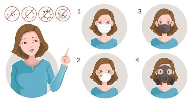 Kobieta Wskazując Gestem. Cztery Rodzaje Zestawu Masek. Wiele Ikon Kobiet Noszących Maski. Maska Papierowa, Maska Z Tkaniny, N95, Przeciw Zanieczyszczeniom, Zdrowa Maska Ochronna Przed Infekcją I Grypą. Premium Wektorów