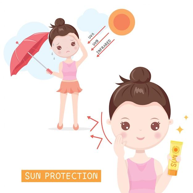 Kobiety chroniące przed słońcem Premium Wektorów