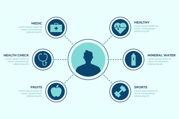Kolekcja elementów medycznych infographic Darmowych Wektorów