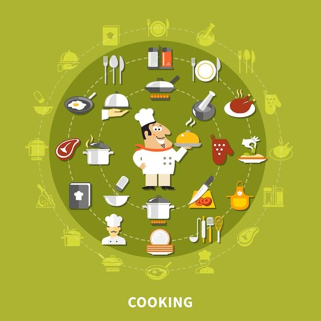 Kolekcja ikon koło gotowania Darmowych Wektorów