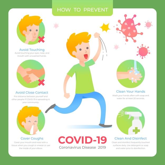 Kolekcja Infographic Koronawirusa Darmowych Wektorów