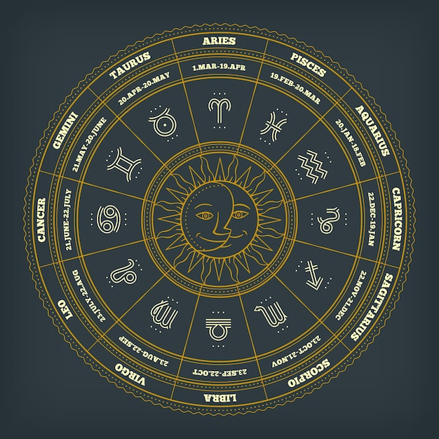 Koło Zodiaku Ze Znakami Horoskopu. Cienka Linia . Symbole Astrologiczne I Mistyczne Znaki. Premium Wektorów