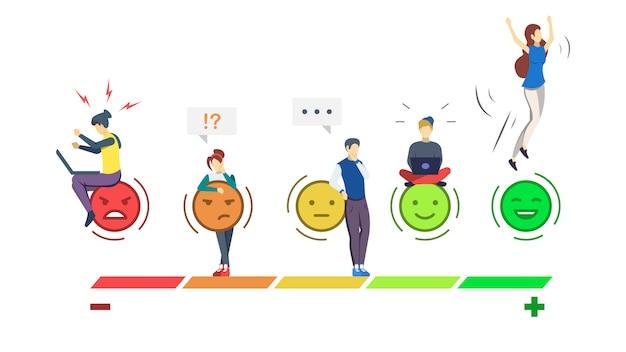 Kolor Ocen Nastroju Pół Rgb Ilustracja. Emocje. Doświadczenie Użytkownika. Premium Wektorów