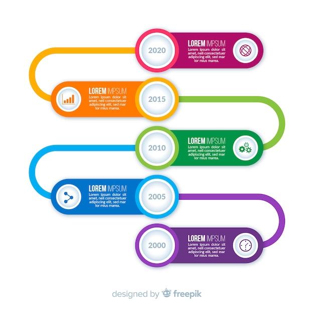 Kolorowy plansza osi czasu płaska konstrukcja Darmowych Wektorów