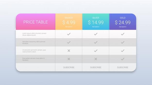 Kolorowy szablon tabeli cen dla sieci web Premium Wektorów
