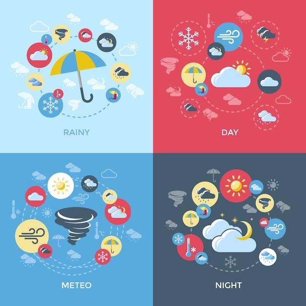 Kompozycje Prognoz Pogody Darmowych Wektorów