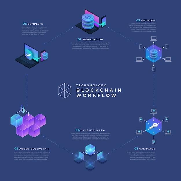 Koncepcja blockchain i kryptowaluty Premium Wektorów