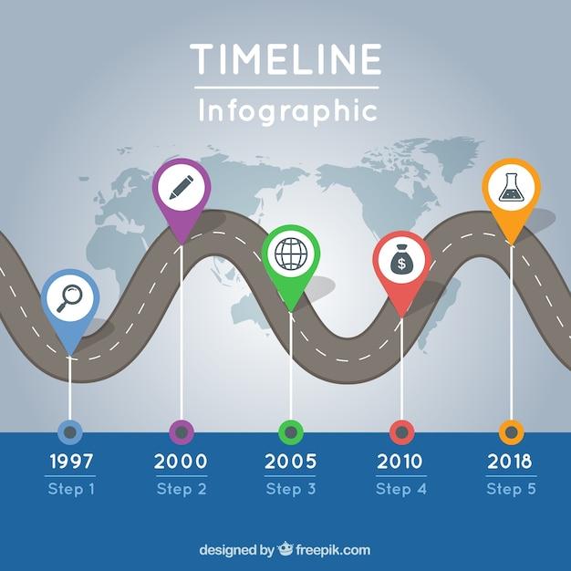 Koncepcja drogi na infografikę osi czasu Darmowych Wektorów