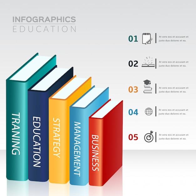 Koncepcja edukacji i książek z plansza szablon Premium Wektorów