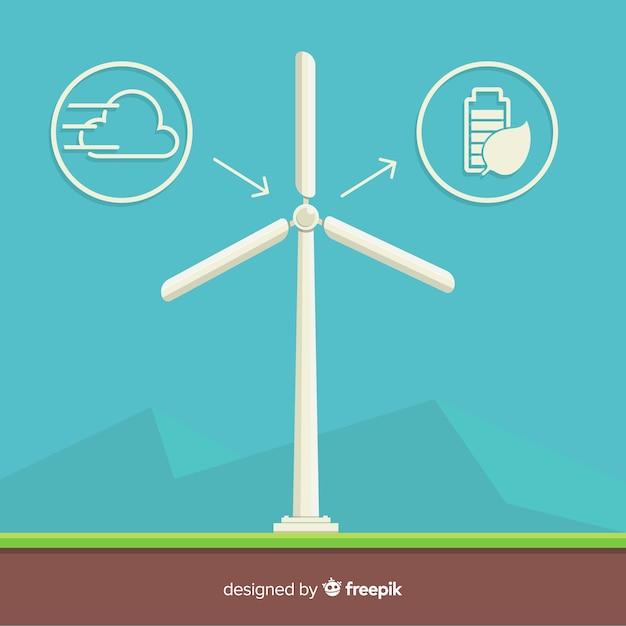 Koncepcja ekologii z wiatraka. czysta i odnawialna energia Darmowych Wektorów