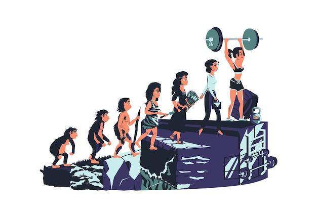 Koncepcja Ilustracja Kreskówka Linia Czasu Ewolucji Kobiety Darmowych Wektorów