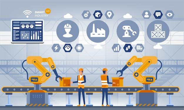 Koncepcja Industry Smart Factory. Pracownicy, Ramiona Robotów I Linia Montażowa. Ilustracja Technologii Premium Wektorów