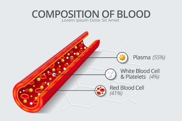Koncepcja Infografika Krwi W Płaskiej Konstrukcji Darmowych Wektorów