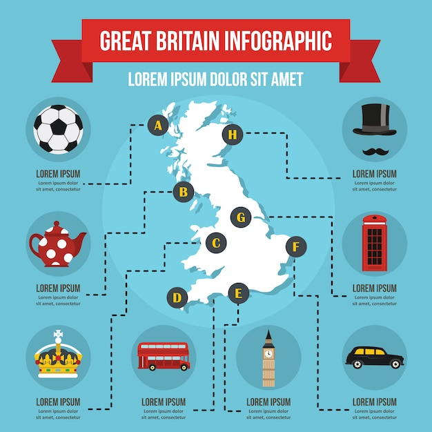 Koncepcja infografika wielkiej brytanii, płaski Premium Wektorów