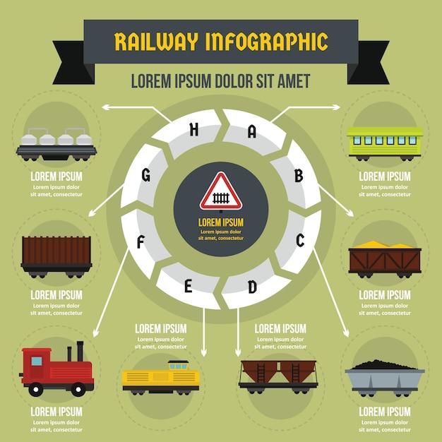 Koncepcja infographic kolejowe, płaski Premium Wektorów