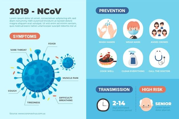 Koncepcja Infographic Koronawirusa Darmowych Wektorów
