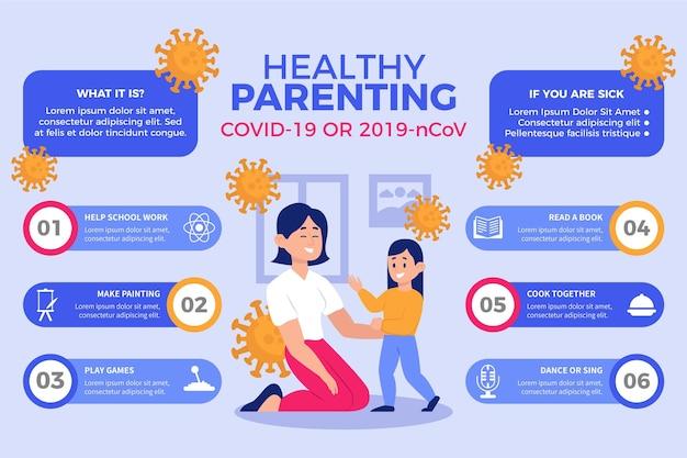 Koncepcja Infographic Zdrowego Rodzicielstwa Darmowych Wektorów