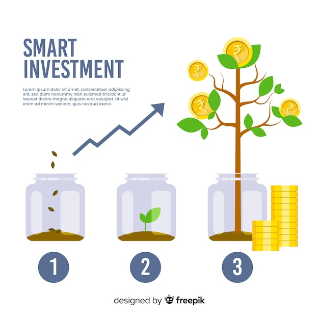 Koncepcja Inwestycji Rupii Indyjskich Darmowych Wektorów
