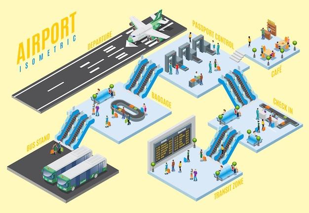 Koncepcja Izometrycznej Hali Lotniska Z Kontrolami Bezpieczeństwa Strefy Tranzytowej Kontrola Paszportowa Kawiarnia Bagaż Karuzela Przystanek Autobusowy Strefa Odlotów Premium Wektorów