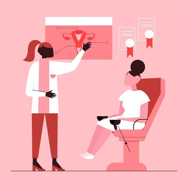 Koncepcja Konsultacji Ginekologicznych Darmowych Wektorów
