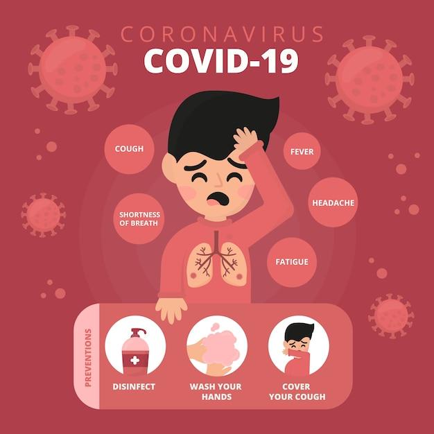 Koncepcja Koronawirusa 2019-ncov Osoba Z Przeziębieniem Darmowych Wektorów