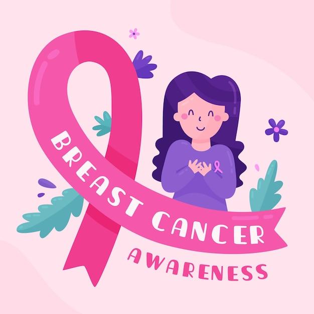 Koncepcja Miesiąca świadomości Raka Piersi Darmowych Wektorów