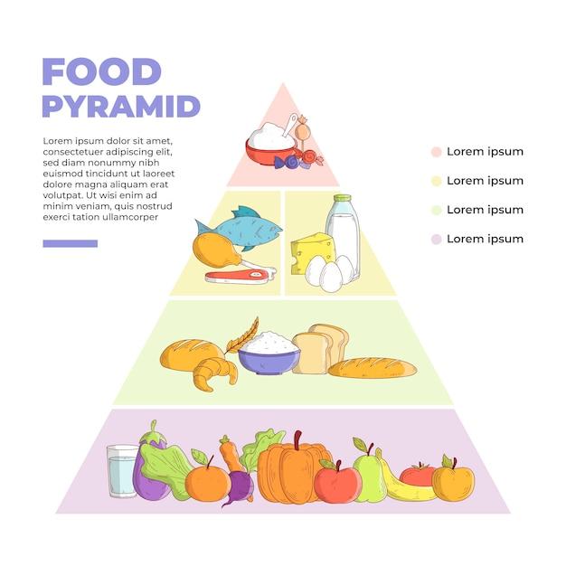 Koncepcja Piramidy żywieniowej Darmowych Wektorów
