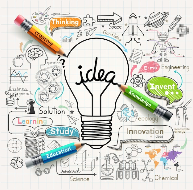 Koncepcja Pomysłów żarówka Gryzmoły Zestaw Ikon Premium Wektorów