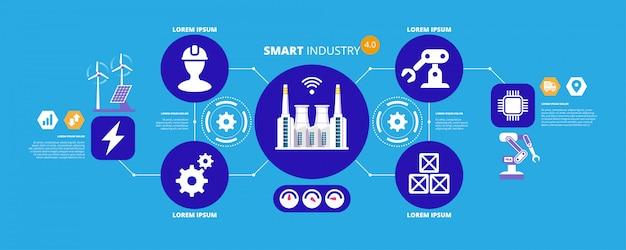 Koncepcja Przemysłu 4.0, Inteligentna Fabryka Z Automatyzacją Przepływu Ikon I Wymianą Danych W Technologiach Produkcyjnych. Premium Wektorów