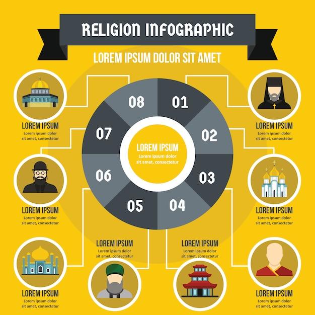 Koncepcja Transparent Infographic Religia. Płaskie Ilustracja Religia Infographic Wektor Plakat Koncepcja Dla Sieci Web Premium Wektorów
