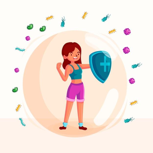 Koncepcja Układu Odpornościowego Darmowych Wektorów