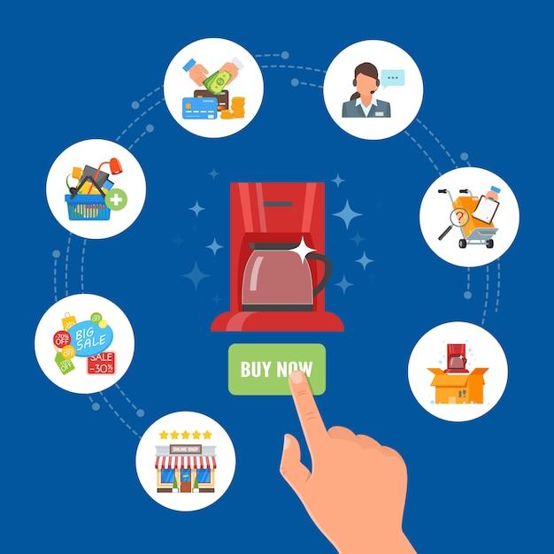 Koncepcja Zakupy Online W Stylu Płaski. Ręcznie Naciśnij Przycisk Kup Teraz I Zamów Produkt Przez Internet Premium Wektorów
