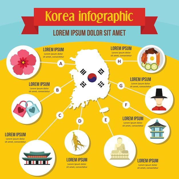 Korea Infografika Koncepcja, Płaski Premium Wektorów