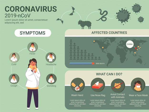 Koronawirus (2019-ncov) Rozprzestrzenia Się W Dotkniętych Krajach Punktowa Mapa świata Z Objawami, Zapobieganiem I Unikaniem Zwierząt Na Zielonym Tle. Premium Wektorów